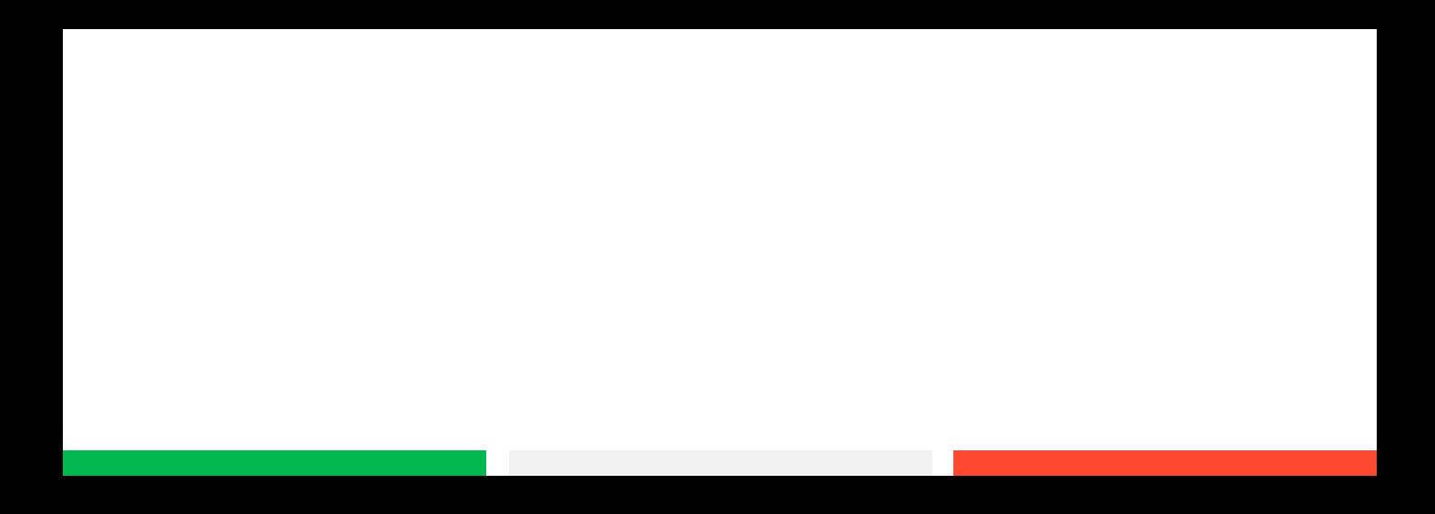 Autofficina Piatti